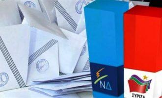 Δημοσκόπηση: Κλείνει και άλλο η ψαλίδα για τον ΣΥΡΙΖΑ – Τι θα κρίνει τις εκλογές