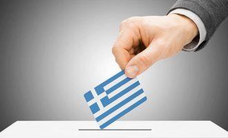 Δημοσκόπηση: «Όχι» σε όνομα με τον όρο «Μακεδονία» λέει το 68%