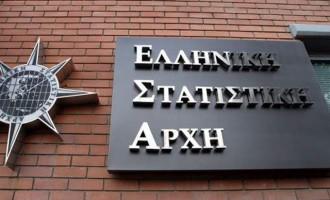 ΕΛΣΤΑΤ: Περισσότεροι θάνατοι από γεννήσεις στην Ελλάδα