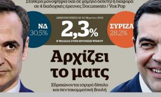 Δημοσκόπηση Documento: Στα όρια του στατιστικού σφάλματος η διαφορά ΝΔ-ΣΥΡΙΖΑ