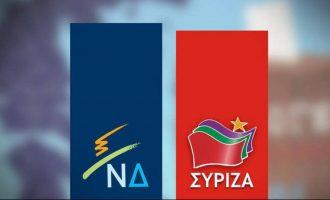 Δημοσκόπηση-σοκ για τον Μητσοτάκη: Ποια είναι η διαφορά Ν.Δ.- ΣΥΡΙΖΑ