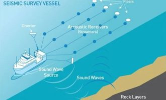 Τι απαντά ο Λέκκας στις θεωρίες συνωμοσίας ότι οι σεισμοί στην Κρήτη οφείλονται στις έρευνες για υδρογονάνθρακες