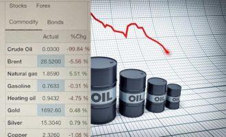 Καταρρέει η τιμή του πετρελαίου: Μόλις 3 σεντς το αμερικάνικο αργό με πτώση 99,84%!