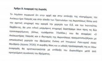 Γραικύλοι! Πινακίδα στην Ακρόπολη με το όνομα της Μενδώνη και του «Ιδρ. Ωνάση» για το ασανσέρ